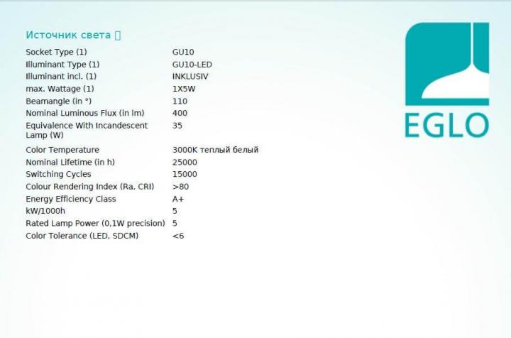Точечный светильник Eglo AREITIO 98638
